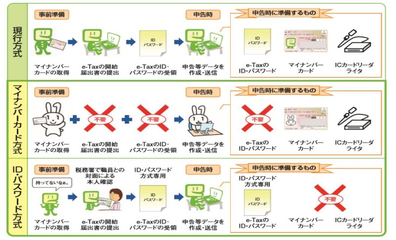 e-TAXイメージ